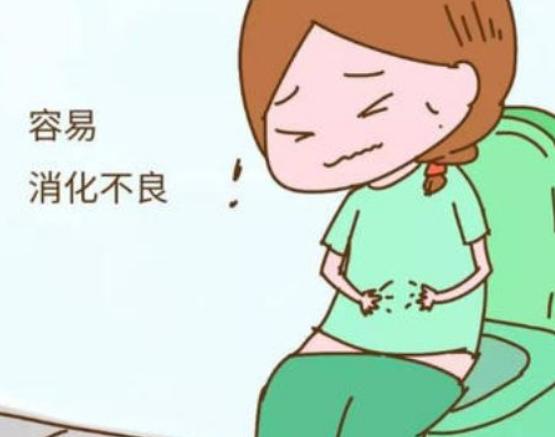 消化不良多年,中医健脾益胃,药证相符